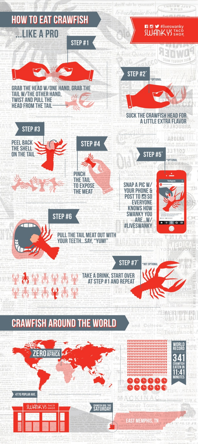 how-to-eat-crawfish-trivia-facts-memphis-crawfish-swanky's-taco-shop-infographic-design-draft-3